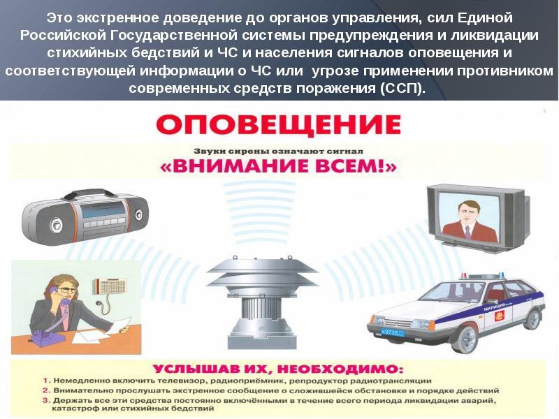 Это экстренное доведение до органов управления, сил Единой Российской Государственной системы предуп