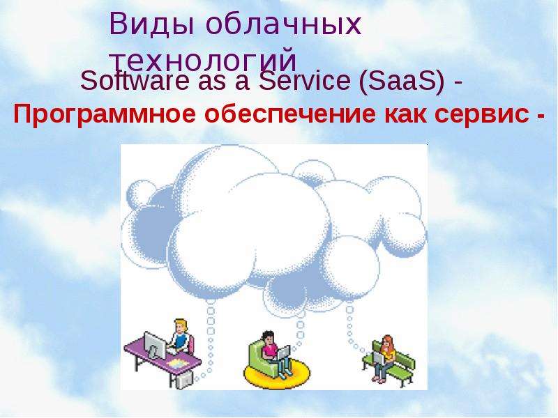 Software as a Service (SaaS) - Программное обеспечение как сервис -