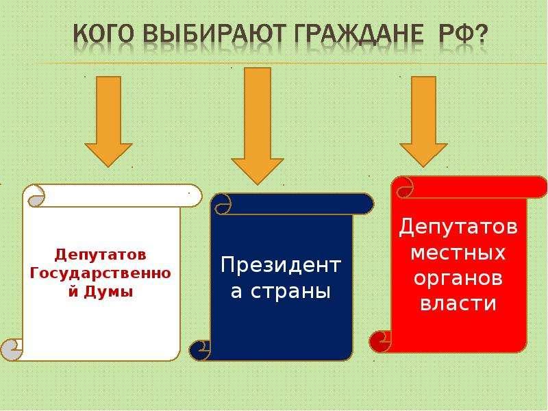 Выборы, голосование, референдум, слайд 12