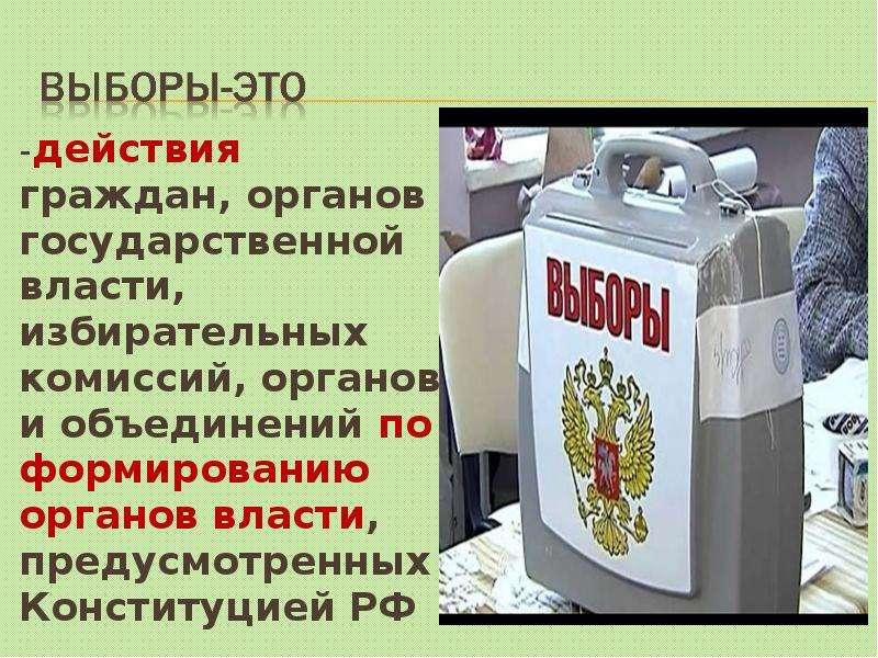 -действия граждан, органов государственной власти, избирательных комиссий, органов и объединений по