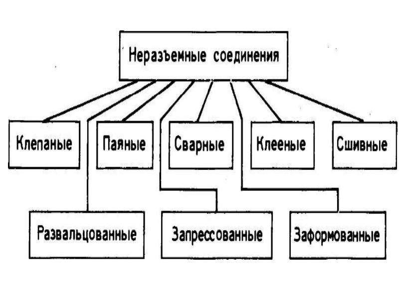 Шероховатость поверхности и ее влияние на работу деталей, рис. 12
