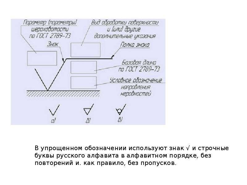 Шероховатость поверхности и ее влияние на работу деталей, рис. 4