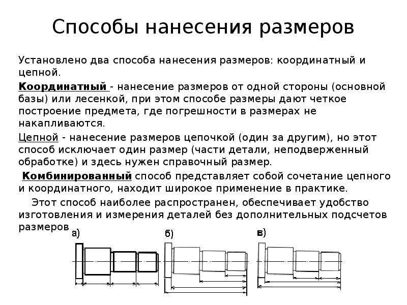 Способы нанесения размеров Установлено два способа нанесения размеров: координатный и цепной. Коорди