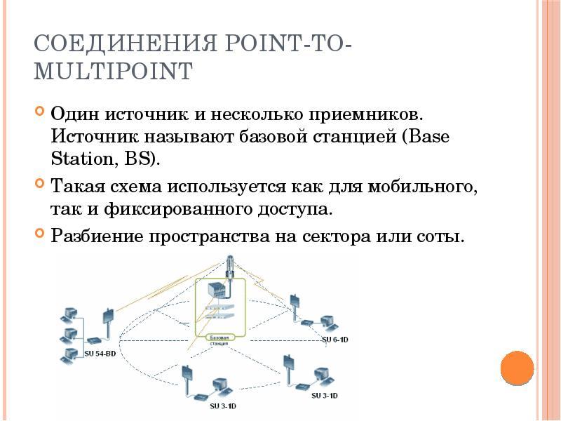 Соединения point-to-multipoint Один источник и несколько приемников. Источник называют базовой станц