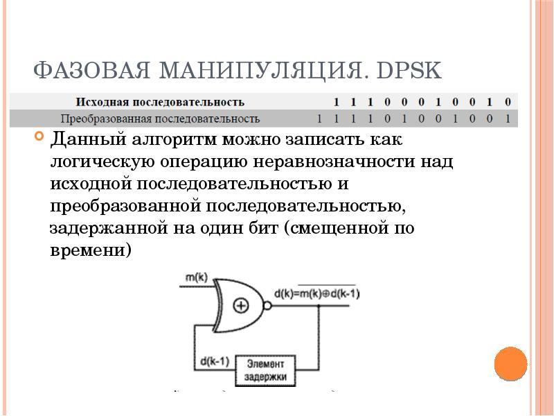 Фазовая манипуляция. DPSK Данный алгоритм можно записать как логическую операцию неравнозначности на