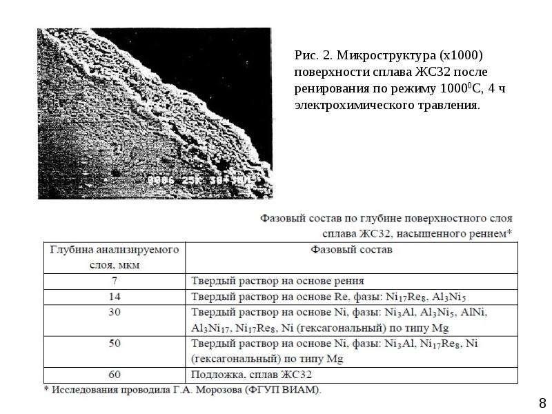 Анализ процесса гальванического нанесения рения. Поиск альтернативных способов нанесения рения, слайд 8