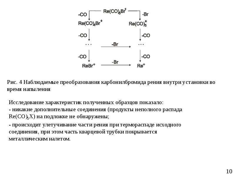 Анализ процесса гальванического нанесения рения. Поиск альтернативных способов нанесения рения, слайд 10