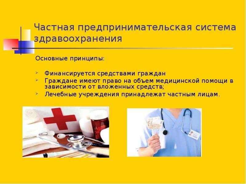Частная предпринимательская система здравоохранения Основные принципы: Финансируется средствами граж