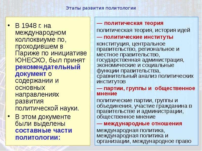 Этапы развития политологии В 1948 г. на международном коллоквиуме по, проходившем в Париже по инициа