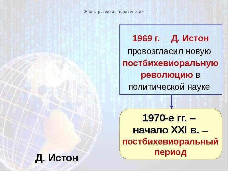 Этапы развития политологии 1969 г. – Д. Истон провозгласил новую постбихевиоральную революцию в поли