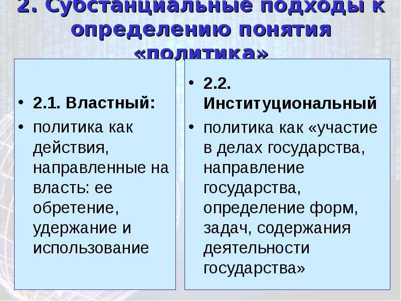 2. Субстанциальные подходы к определению понятия «политика» 2. 1. Властный: политика как действия, н
