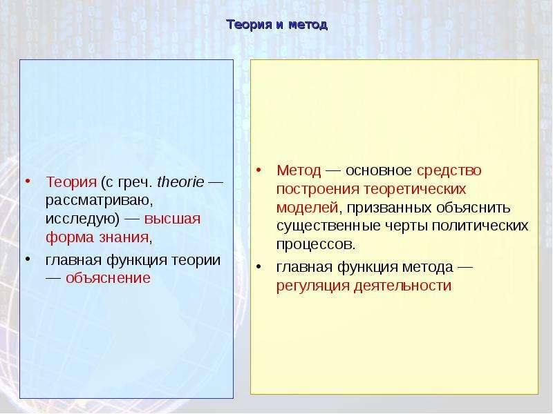 Теория и метод Теория (с греч. theorie — рассматриваю, исследую) — высшая форма знания, главная функ