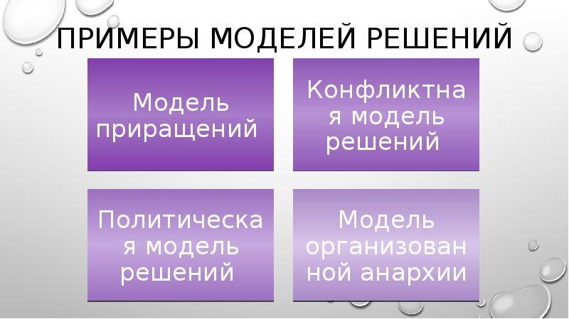 Примеры моделей решений