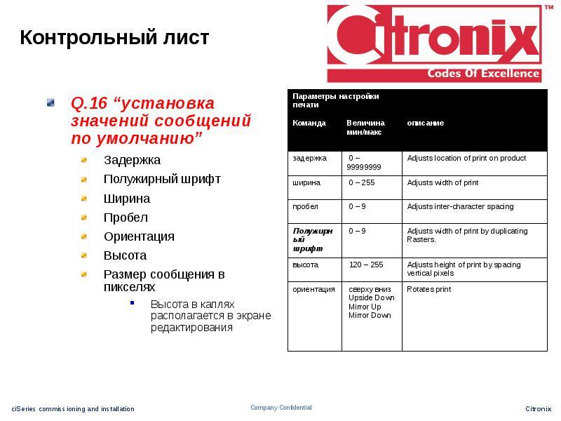 """Контрольный лист Q. 16 """"установка значений сообщений по умолчанию"""" Задержка Полужирный шрифт Ширина"""