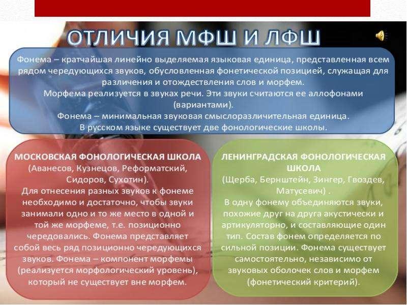 Ленинградская фонетическая школа, слайд 10