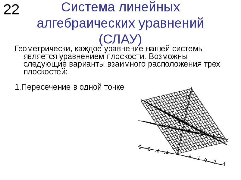 Система линейных алгебраических уравнений (СЛАУ) Геометрически, каждое уравнение нашей системы являе