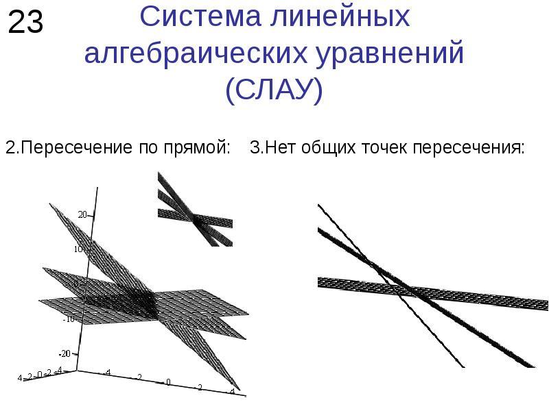 Система линейных алгебраических уравнений (СЛАУ)