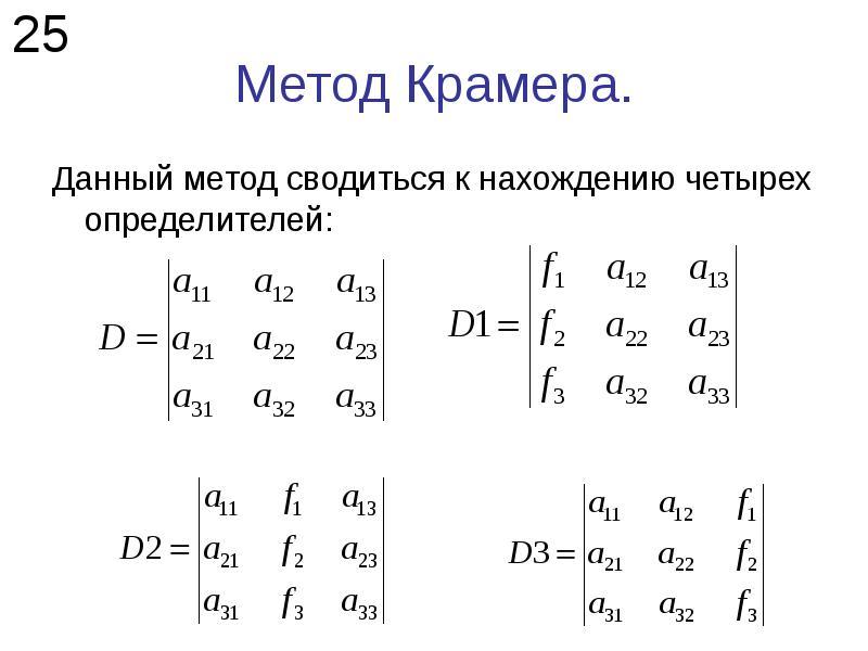 Метод Крамера. Данный метод сводиться к нахождению четырех определителей: