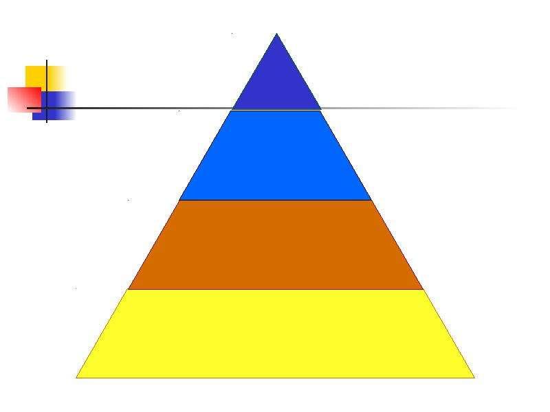 Теорема Виета. Зависимость между корнями уравнения и его коэффициентами, слайд 19