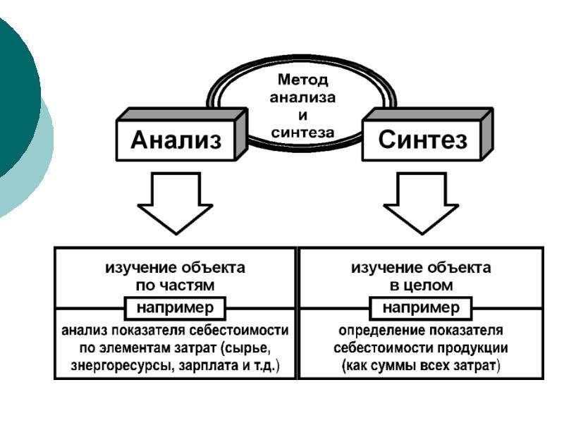 Предмет и объект науки «Экономика АПК», слайд 13