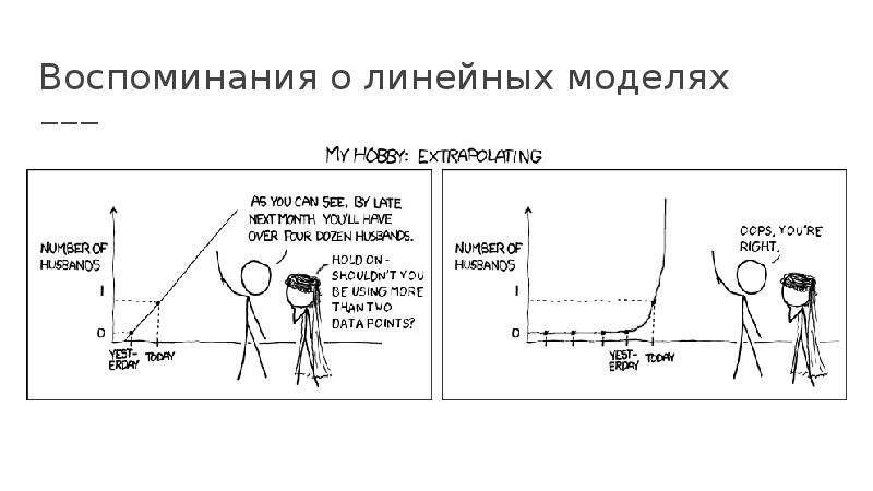 Воспоминания о линейных моделях