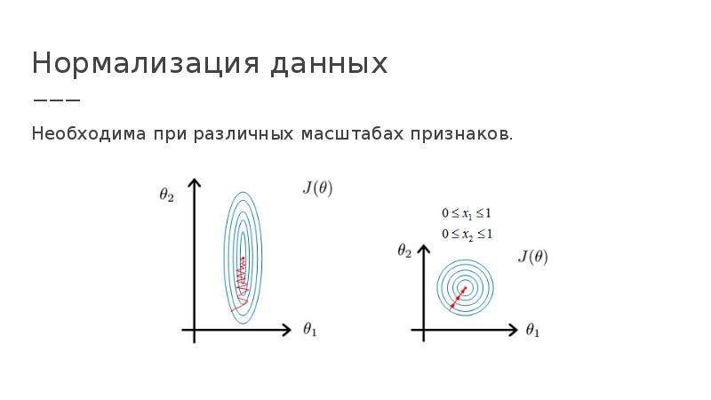 Нормализация данных Необходима при различных масштабах признаков.