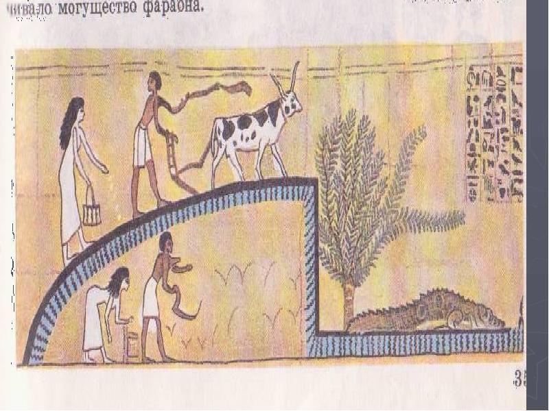 Украшения в жизни древних обществ, слайд 5
