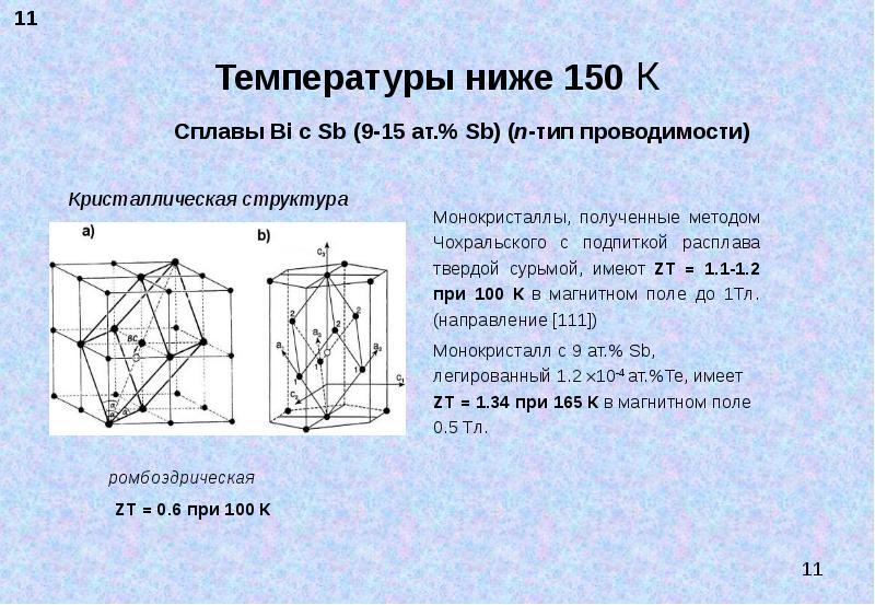Температуры ниже 150 К Cплавы Bi c Sb (9-15 ат. % Sb) (n-тип проводимости)