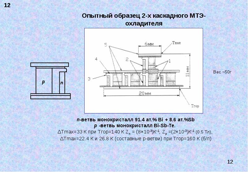 Опытный образец 2-х каскадного МТЭ-охладителя