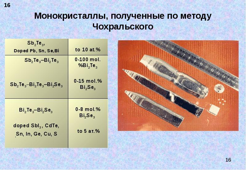 Монокристаллы, полученные по методу Чохральского