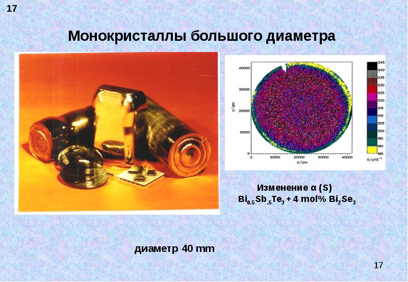 Монокристаллы большого диаметра