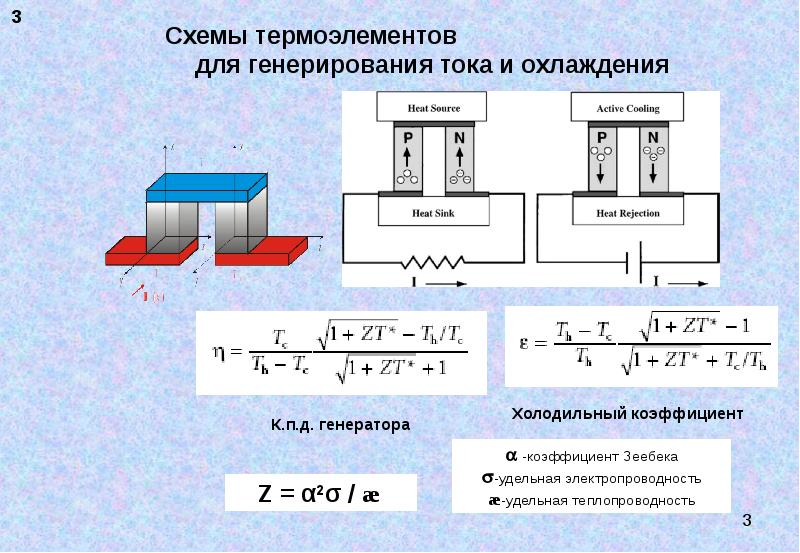 Термоэлектрические материалы. Современное состояние и пути повышения их эффективности, слайд 3