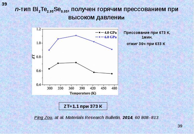 n-тип Bi2Te2. 95Se0. 05, получен горячим прессованием при высоком давлении Ping Zou, at al. Material