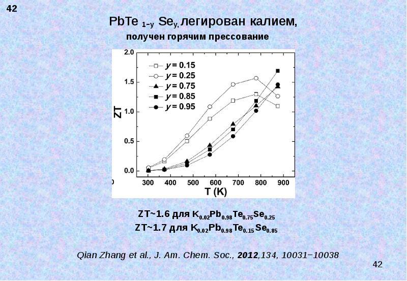 PbTe 1−y Sey, легирован калием, PbTe 1−y Sey, легирован калием,