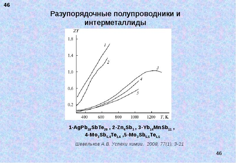 Термоэлектрические материалы. Современное состояние и пути повышения их эффективности, слайд 46