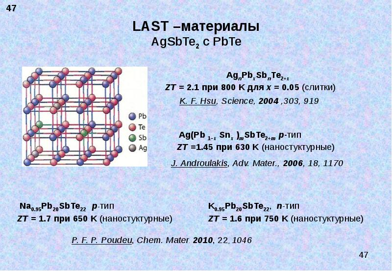 LAST –материалы AgSbTe2 с PbTe