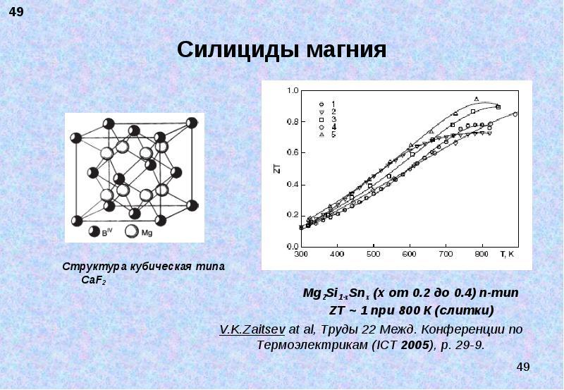 Силициды магния Структура кубическая типа CaF2
