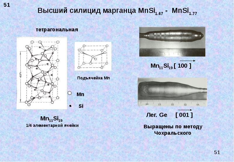 Высший силицид марганца MnSi1. 67 - MnSi1. 77