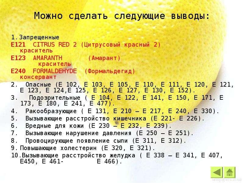 Можно сделать следующие выводы: 1. Запрещенные Е121 CITRUS RED 2 (Цитрусовый красный 2) краситель Е1