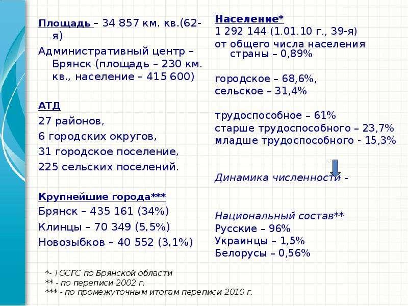 *- ТОСГС по Брянской области ** - по переписи 2002 г. *** - по промежуточным итогам переписи 2010 г.
