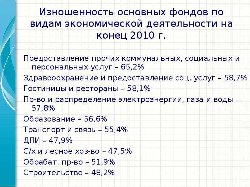 Изношенность основных фондов по видам экономической деятельности на конец 2010 г. Предоставление про