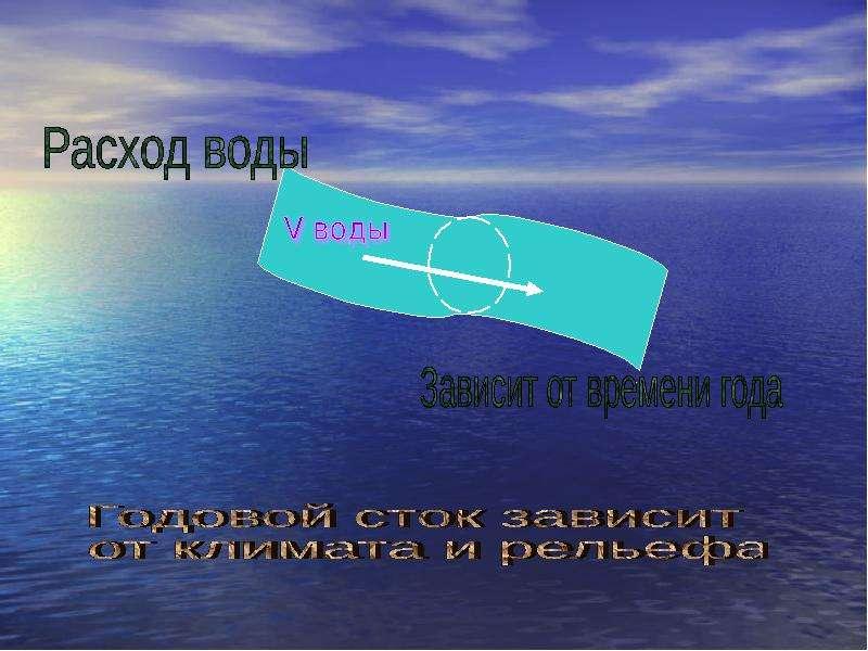 Внутренние воды России. Реки. Общие особенности рек, рис. 7