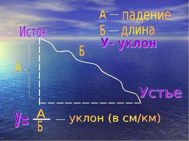 Внутренние воды России. Реки. Общие особенности рек, рис. 8