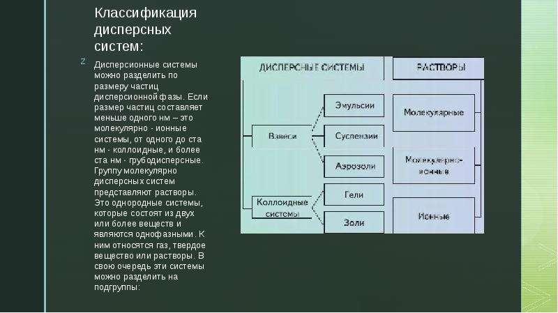 Классификация дисперсных систем: Дисперсионные системы можно разделить по размеру частиц дисперсионн