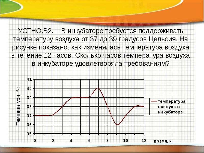 УСТНО. В2. В инкубаторе требуется поддерживать температуру воздуха от 37 до 39 градусов Цельсия. На