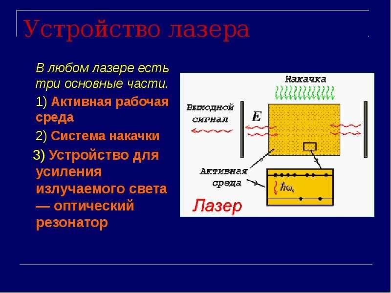 Устройство лазера В любом лазере есть три основные части. 1) Активная рабочая среда 2) Система накач