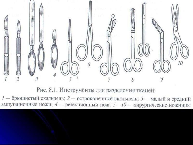 Асептика и антисептика. Стерилизация перевязочного материала и хирургического белья автоклавированием. Подготовка рук, слайд 33