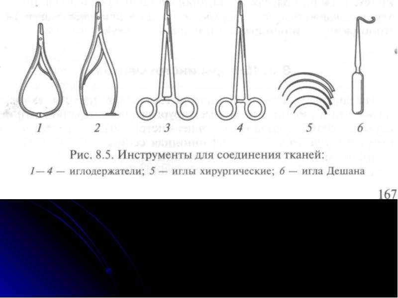 Асептика и антисептика. Стерилизация перевязочного материала и хирургического белья автоклавированием. Подготовка рук, слайд 38