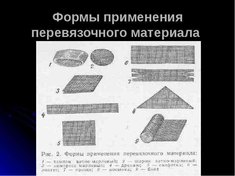 Формы применения перевязочного материала