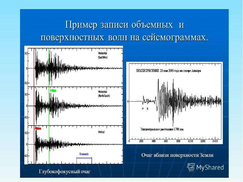 Инженерная геодинамика. Землетрясения, слайд 25
